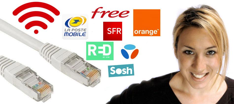 Comparatif Fournisseur Internet